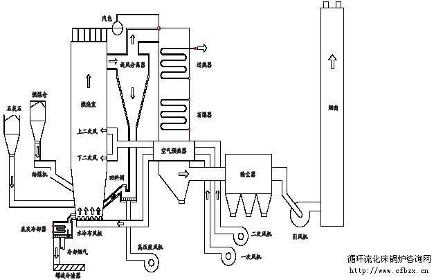 电路 电路图 电子 工程图 平面图 原理图 640_404